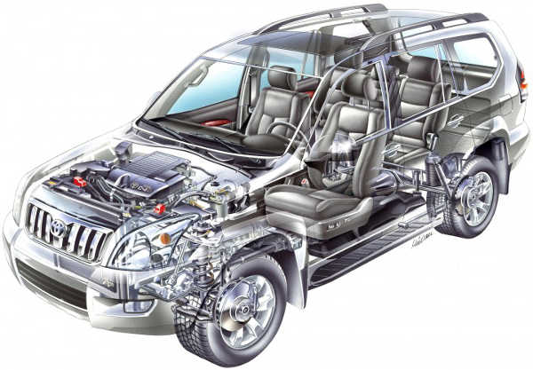 Toyota Land Cruiser J12 Karosserie